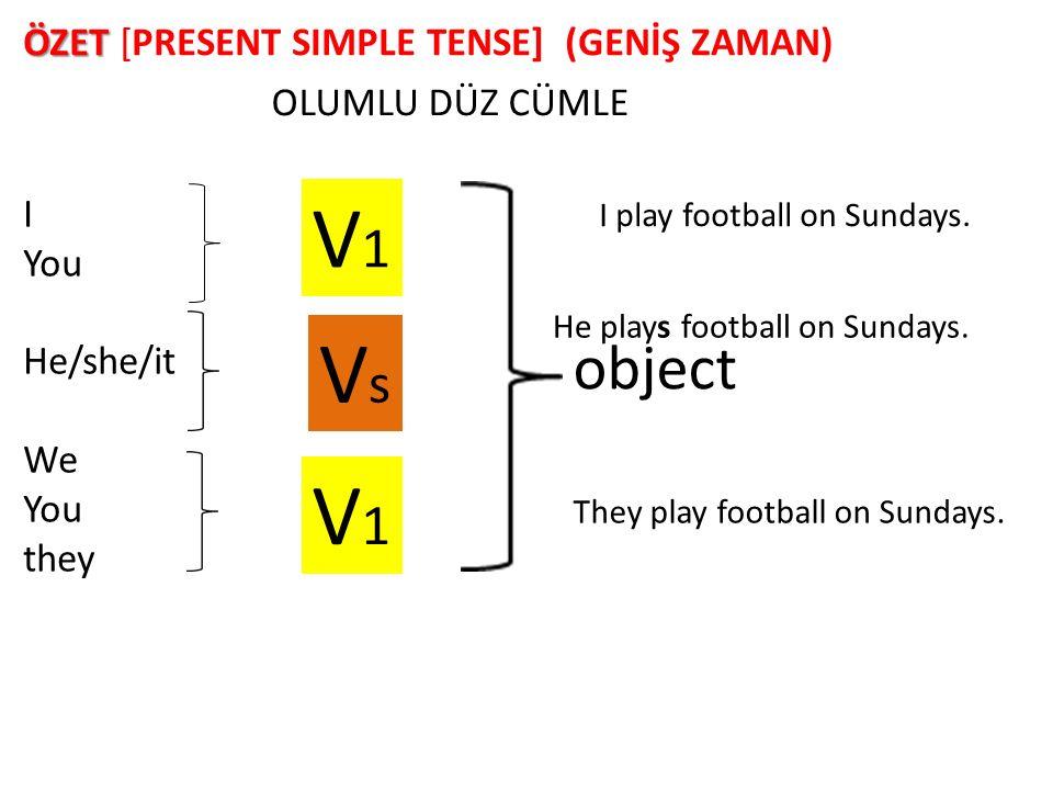 V1 Vs V1 object ÖZET [PRESENT SIMPLE TENSE] (GENİŞ ZAMAN)